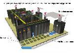 Mô hình hệ thống sàn nâng trong datacenter